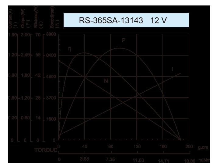 Gear-box-Motor-_RS-365SA-13143-12V