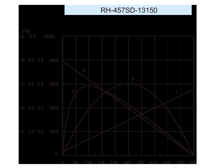 DC-Motor_RH-457SD-13150